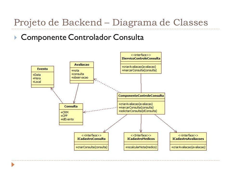 Projeto de Backend – Diagrama de Classes
