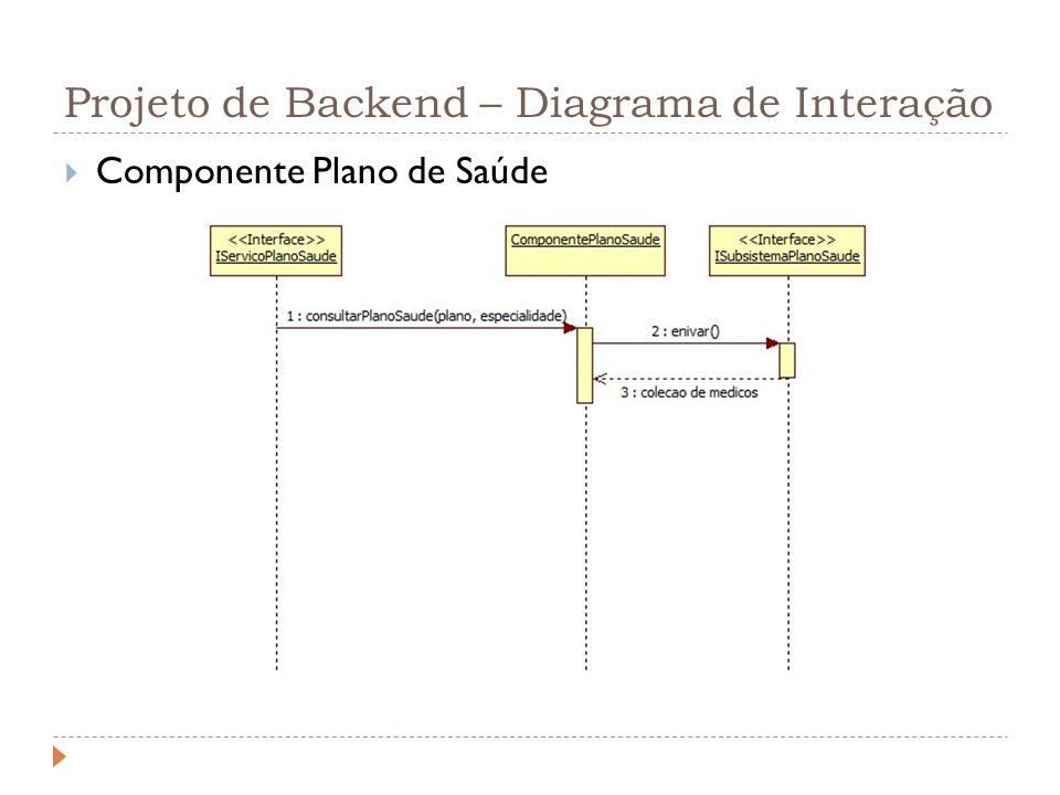 Projeto de Backend – Diagrama de Interação