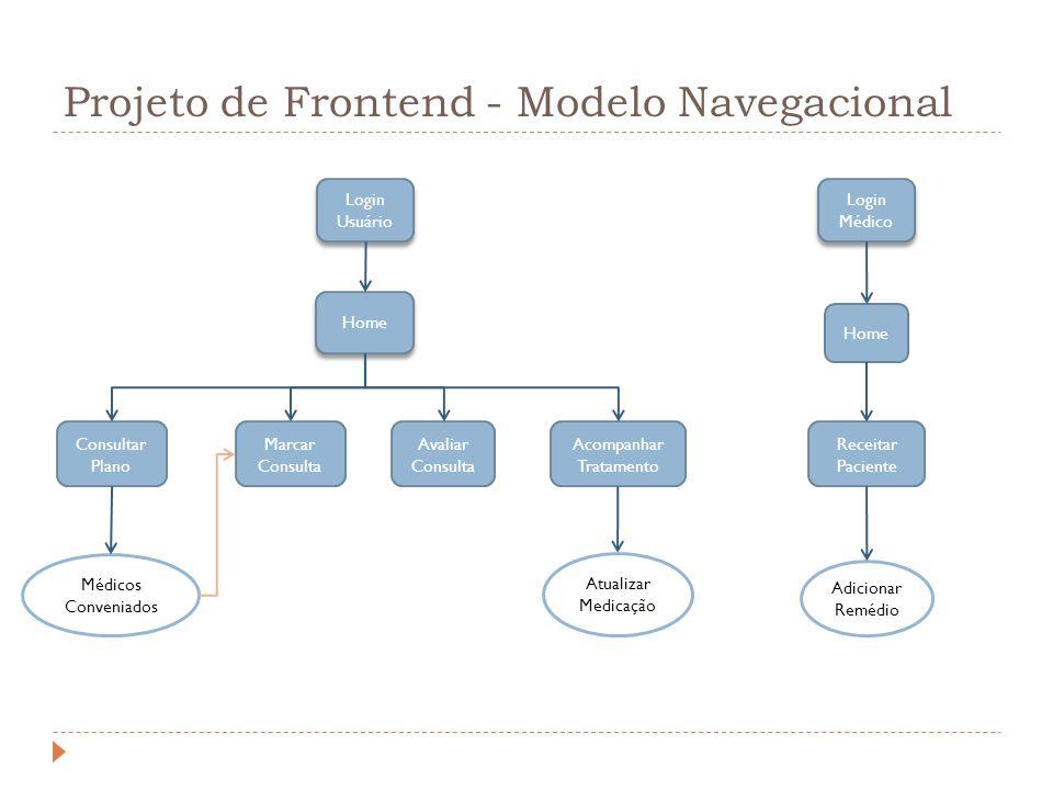 Projeto de Frontend - Modelo Navegacional