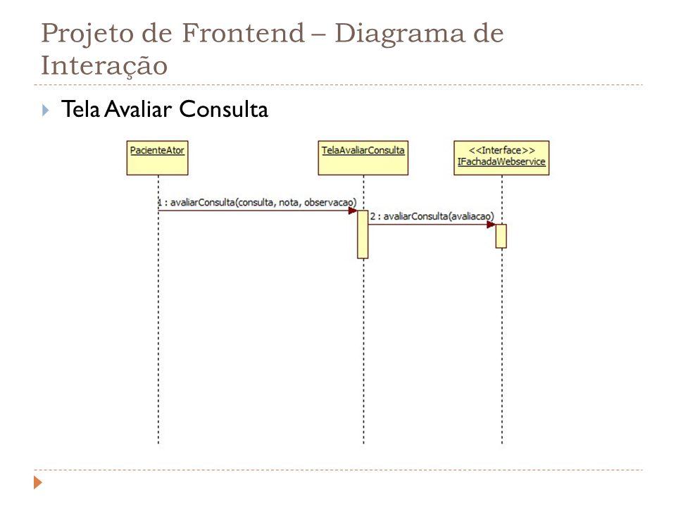 Projeto de Frontend – Diagrama de Interação