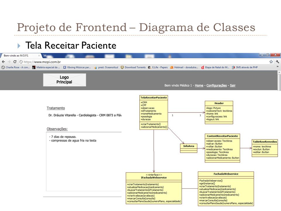 Projeto de Frontend – Diagrama de Classes