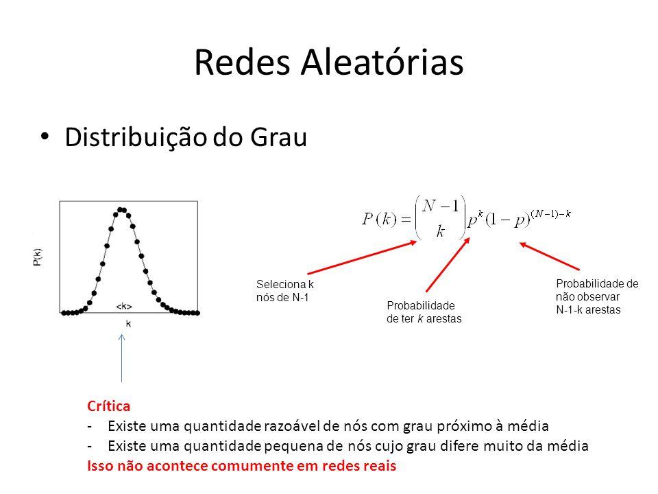 Redes Aleatórias Distribuição do Grau Crítica