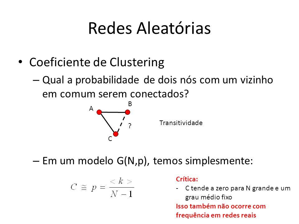 Redes Aleatórias Coeficiente de Clustering