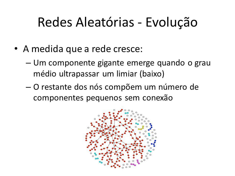 Redes Aleatórias - Evolução