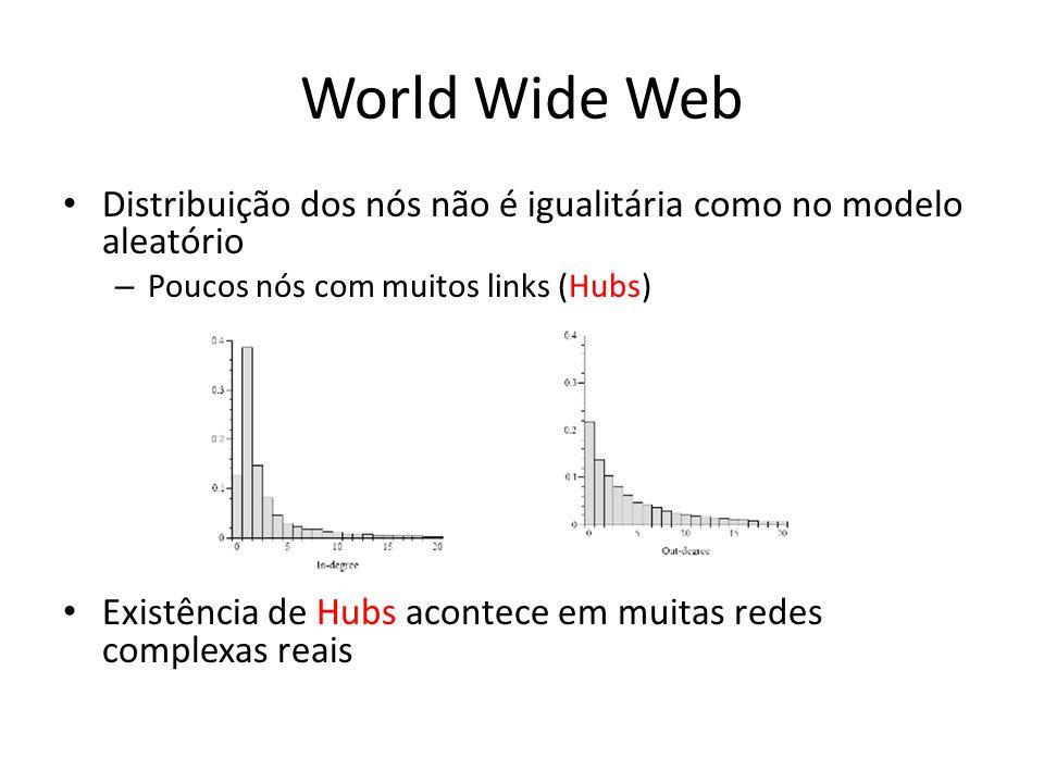 World Wide Web Distribuição dos nós não é igualitária como no modelo aleatório. Poucos nós com muitos links (Hubs)