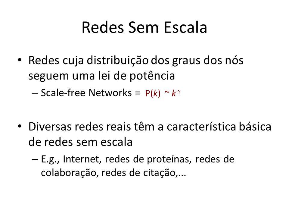 Redes Sem Escala Redes cuja distribuição dos graus dos nós seguem uma lei de potência. Scale-free Networks =