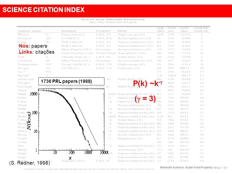 P(k) ~k- ( = 3) SCIENCE CITATION INDEX Nós: papers Links: citações