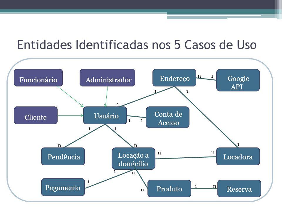 Entidades Identificadas nos 5 Casos de Uso