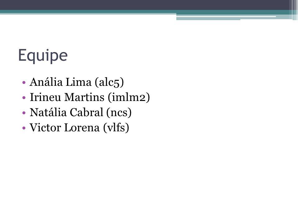 Equipe Anália Lima (alc5) Irineu Martins (imlm2) Natália Cabral (ncs)