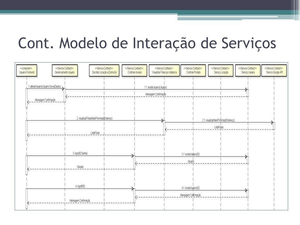 Cont. Modelo de Interação de Serviços