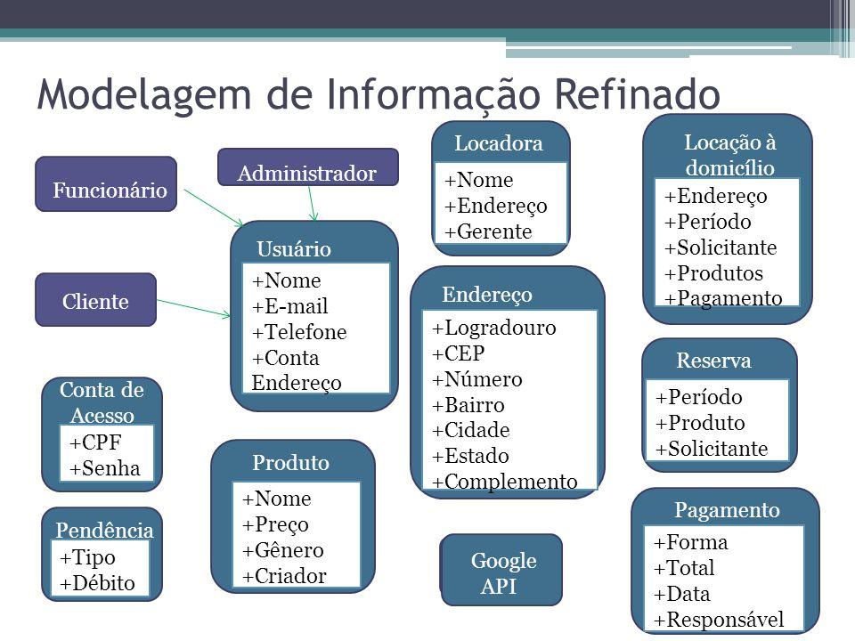 Modelagem de Informação Refinado