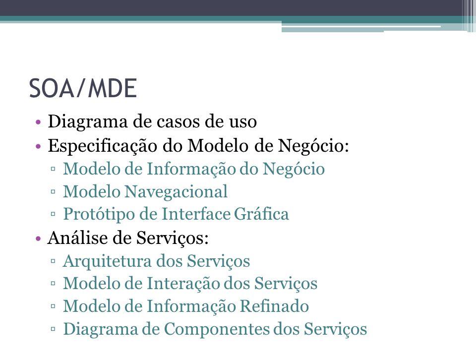 SOA/MDE Diagrama de casos de uso Especificação do Modelo de Negócio: