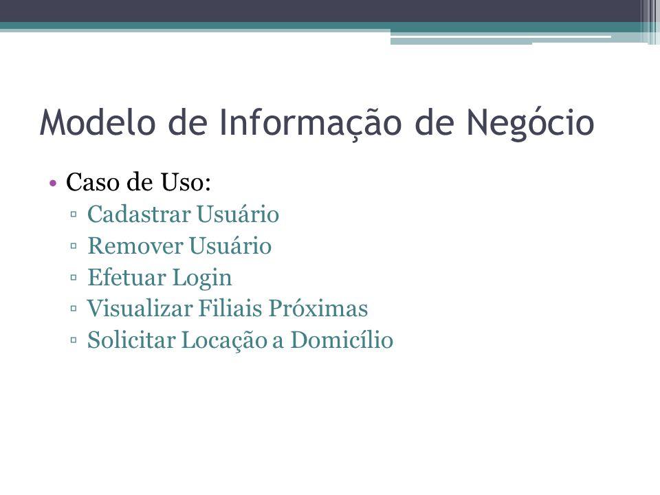 Modelo de Informação de Negócio