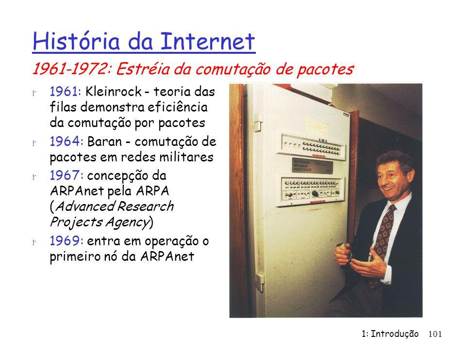 História da Internet 1961-1972: Estréia da comutação de pacotes
