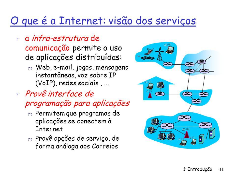 O que é a Internet: visão dos serviços