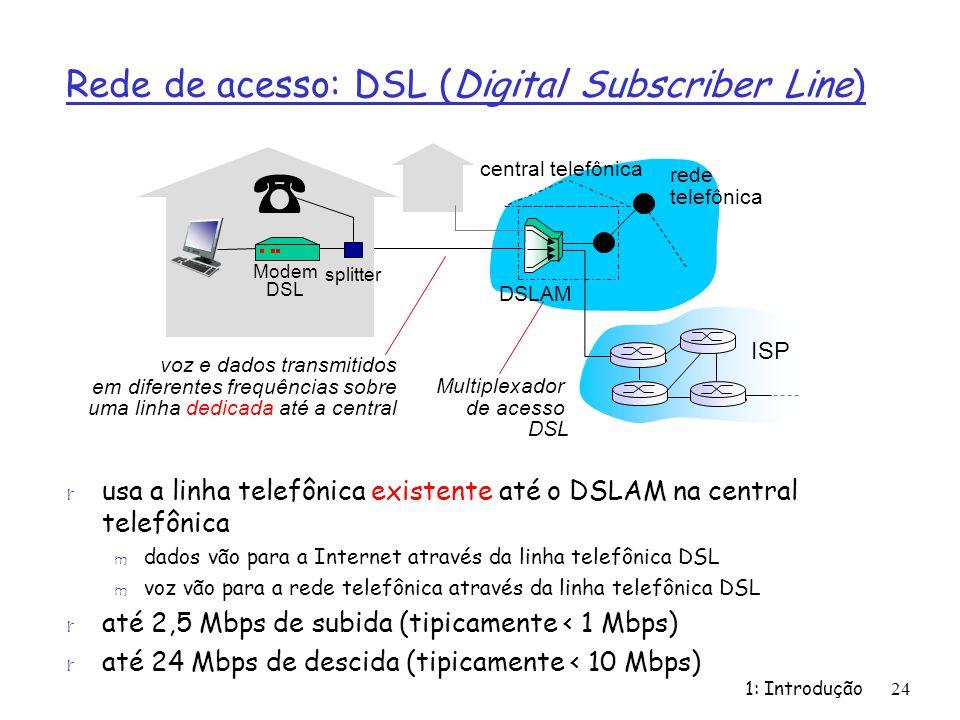 Rede de acesso: DSL (Digital Subscriber Line)