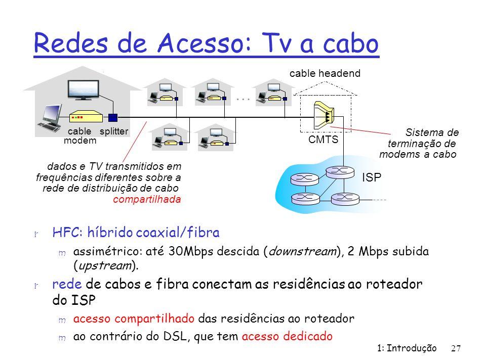 Redes de Acesso: Tv a cabo