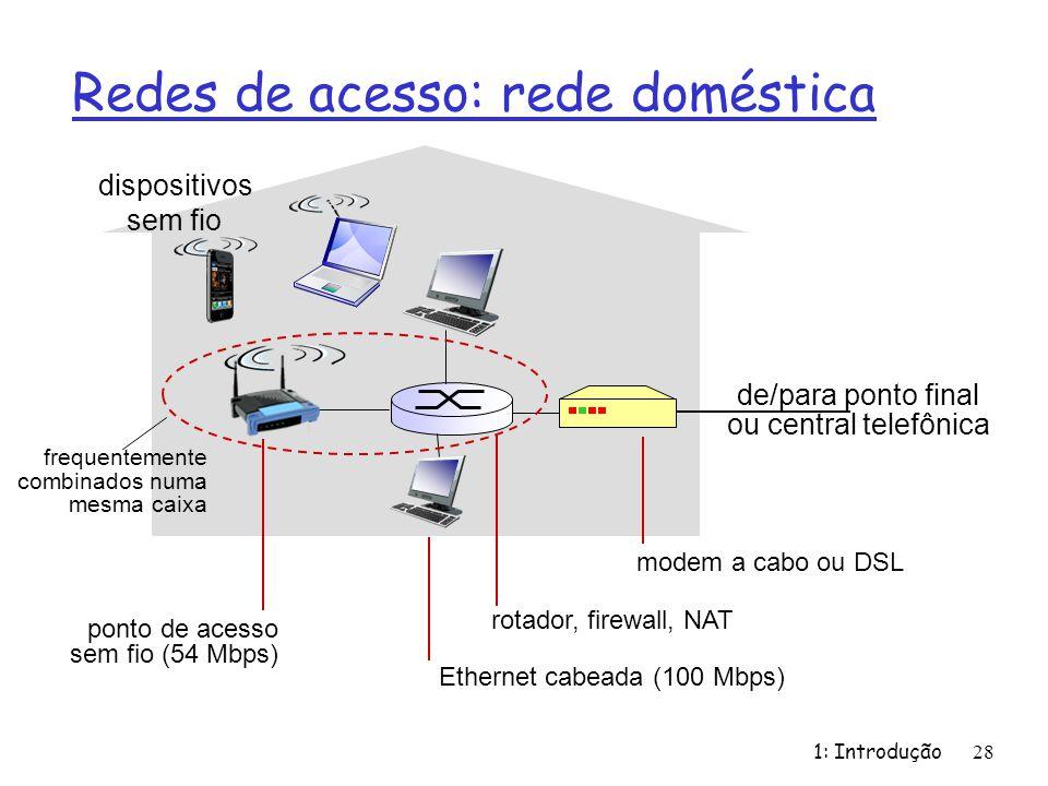 Redes de acesso: rede doméstica