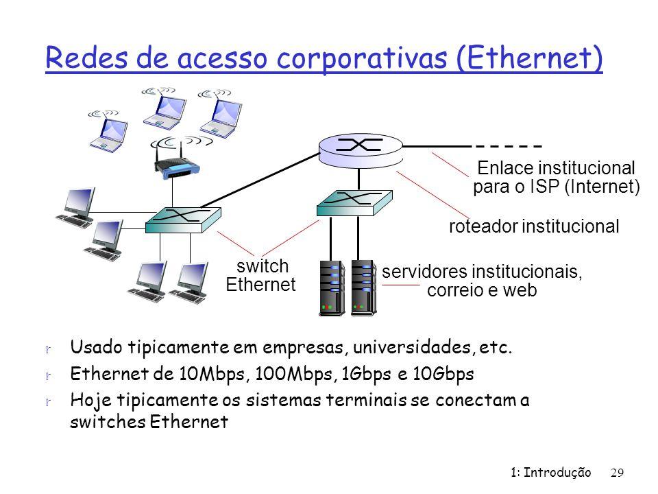 Redes de acesso corporativas (Ethernet)