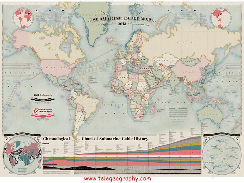 1: Introdução www.telegeography.com