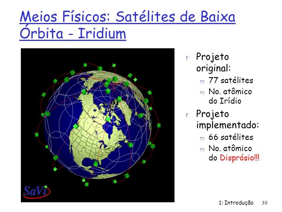 Meios Físicos: Satélites de Baixa Órbita - Iridium