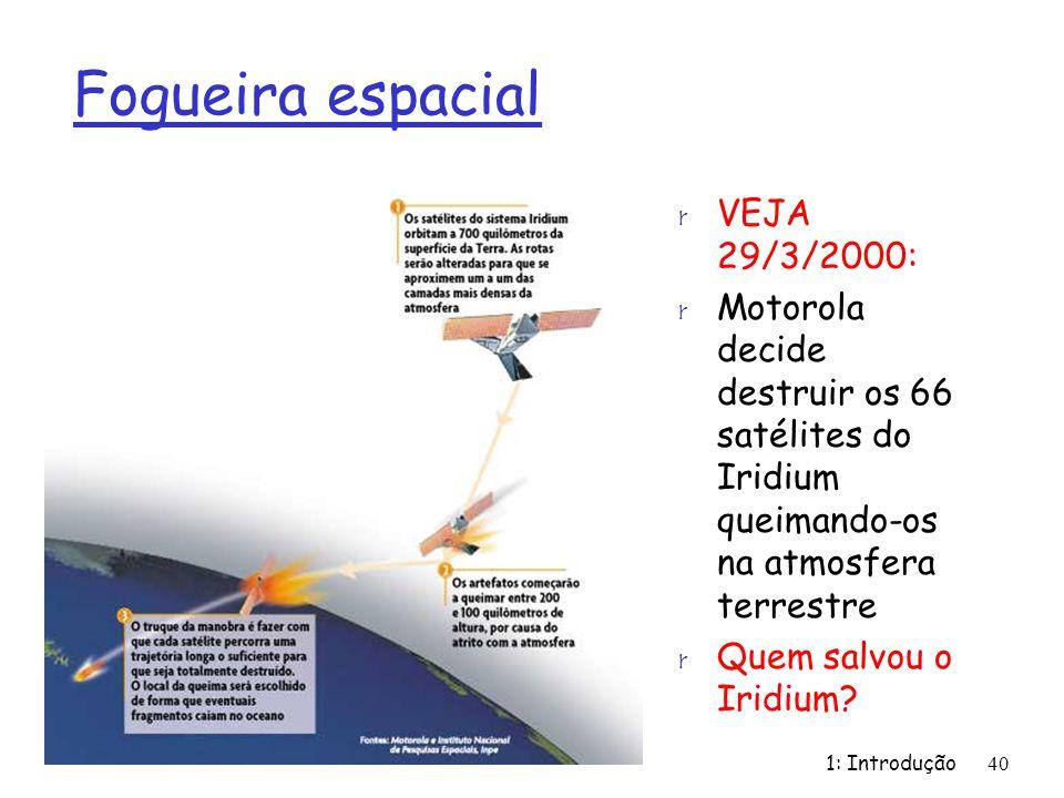 Fogueira espacial VEJA 29/3/2000: