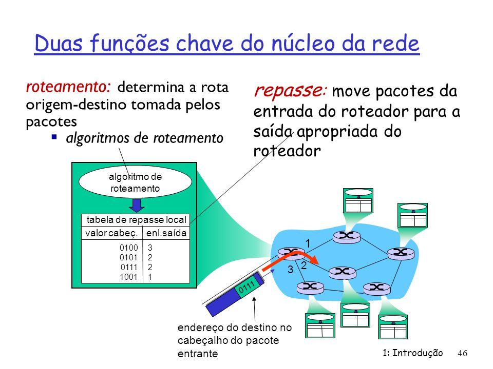 Duas funções chave do núcleo da rede