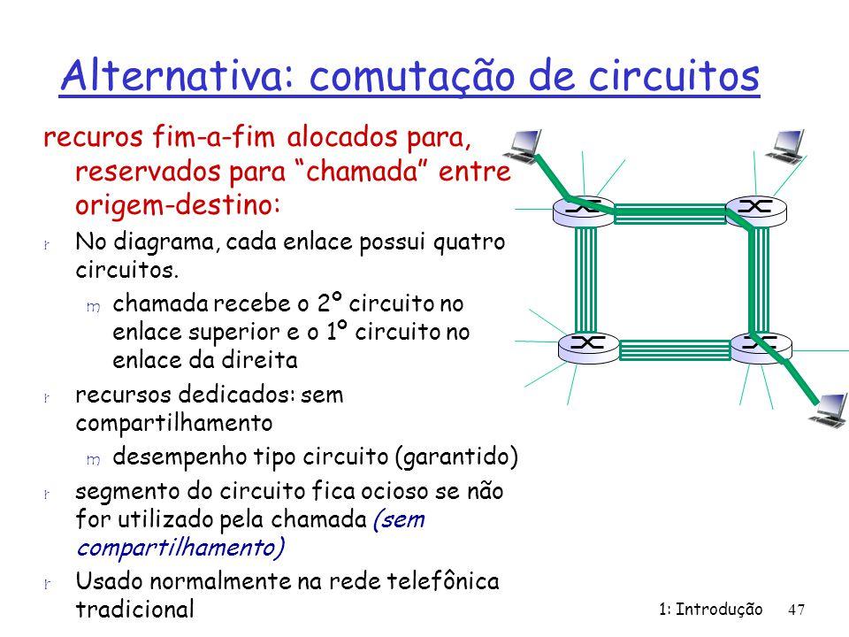 Alternativa: comutação de circuitos
