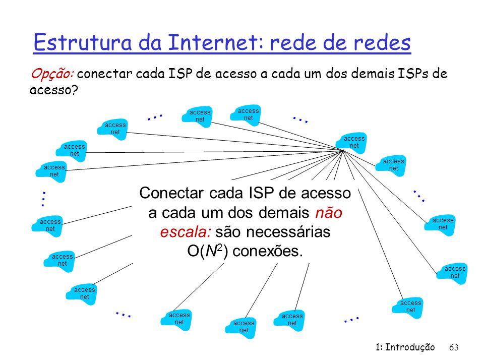 Estrutura da Internet: rede de redes