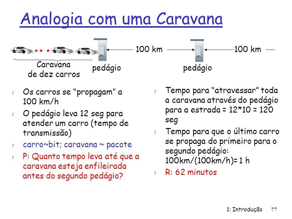 Analogia com uma Caravana