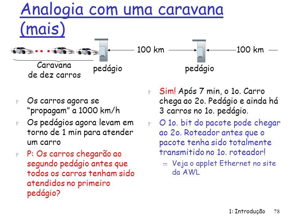 Analogia com uma caravana (mais)