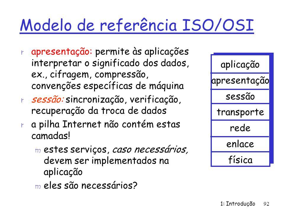 Modelo de referência ISO/OSI