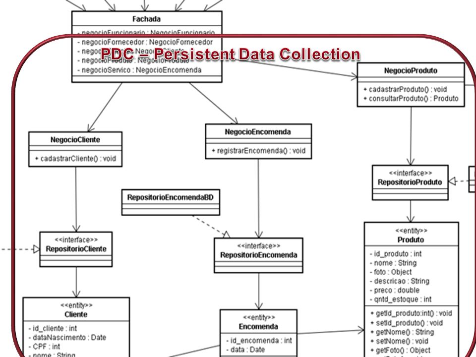 PDC – Persistent Data Collection