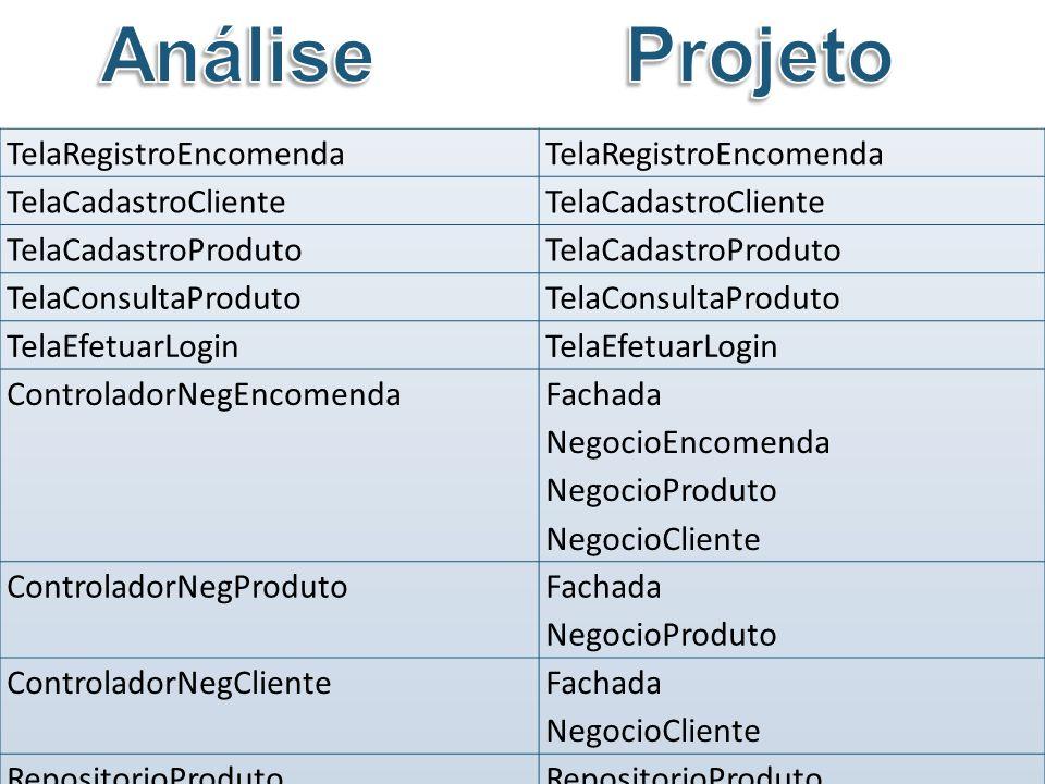 Análise Projeto TelaRegistroEncomenda TelaCadastroCliente