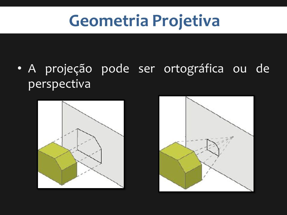 Geometria Projetiva A projeção pode ser ortográfica ou de perspectiva