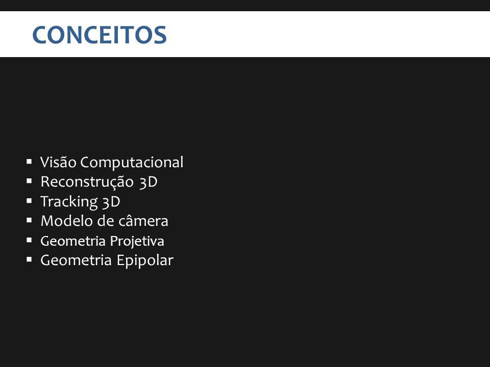 Conceitos Visão Computacional Reconstrução 3D Tracking 3D