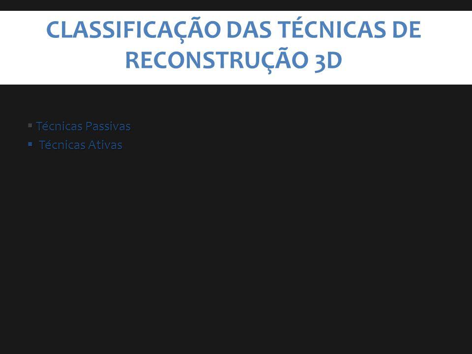 Classificação das Técnicas de Reconstrução 3D