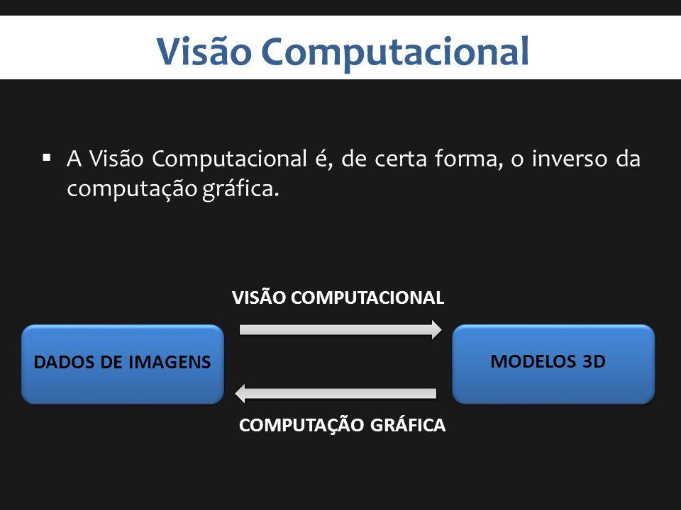 Visão Computacional A Visão Computacional é, de certa forma, o inverso da computação gráfica. VISÃO COMPUTACIONAL.