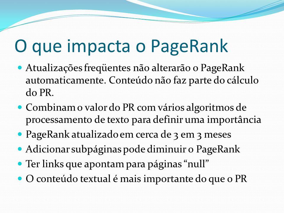 O que impacta o PageRank