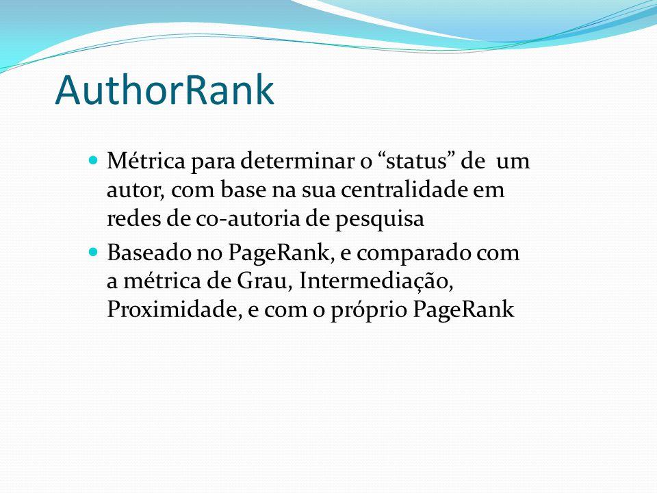 AuthorRank Métrica para determinar o status de um autor, com base na sua centralidade em redes de co-autoria de pesquisa.