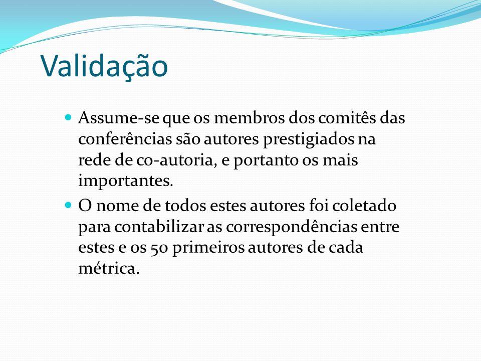 Validação Assume-se que os membros dos comitês das conferências são autores prestigiados na rede de co-autoria, e portanto os mais importantes.