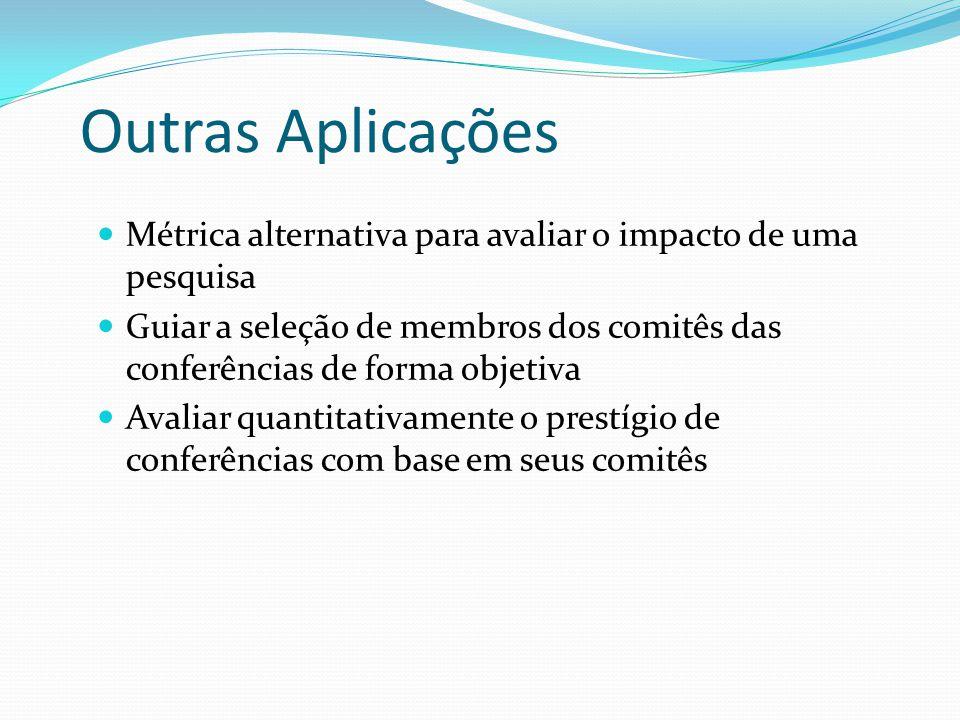 Outras Aplicações Métrica alternativa para avaliar o impacto de uma pesquisa.