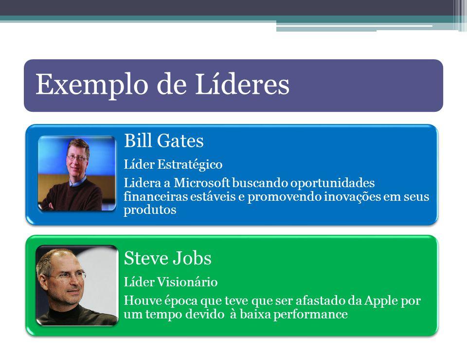 Bill Gates Steve Jobs Líder Estratégico Líder Visionário