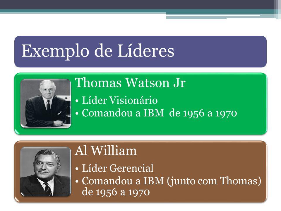 Exemplo de Líderes Thomas Watson Jr. Líder Visionário. Comandou a IBM de 1956 a 1970. Al William.