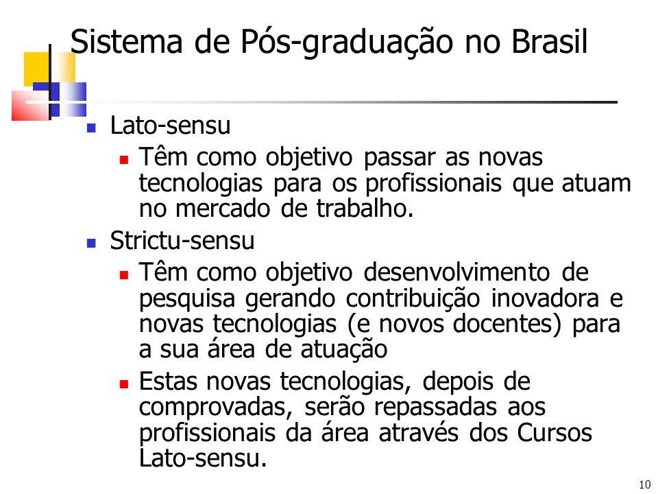 Sistema de Pós-graduação no Brasil