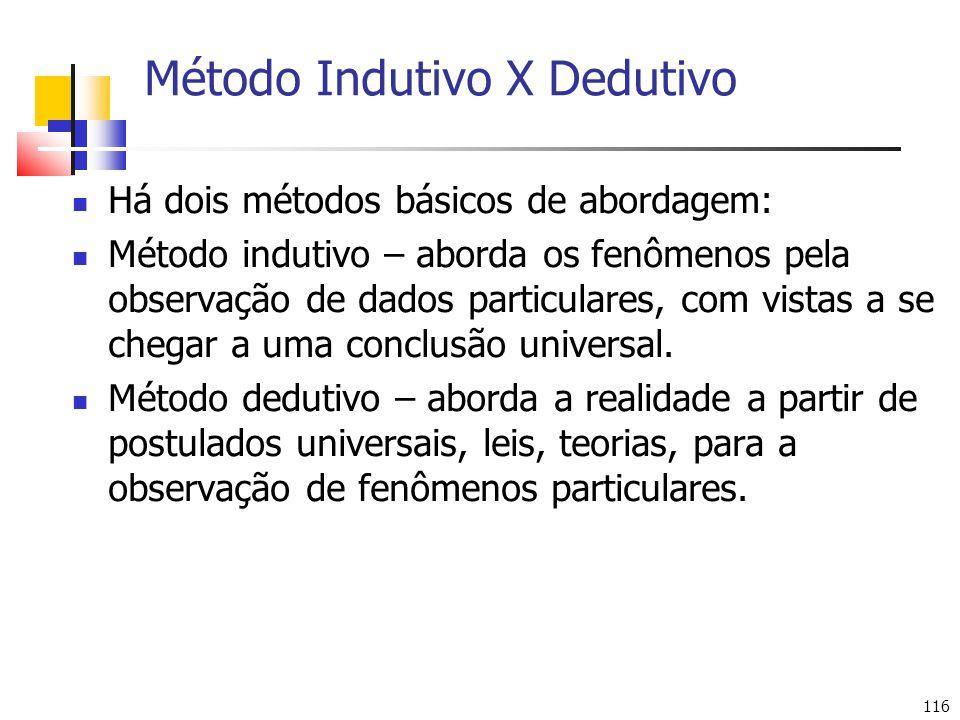 Método Indutivo X Dedutivo