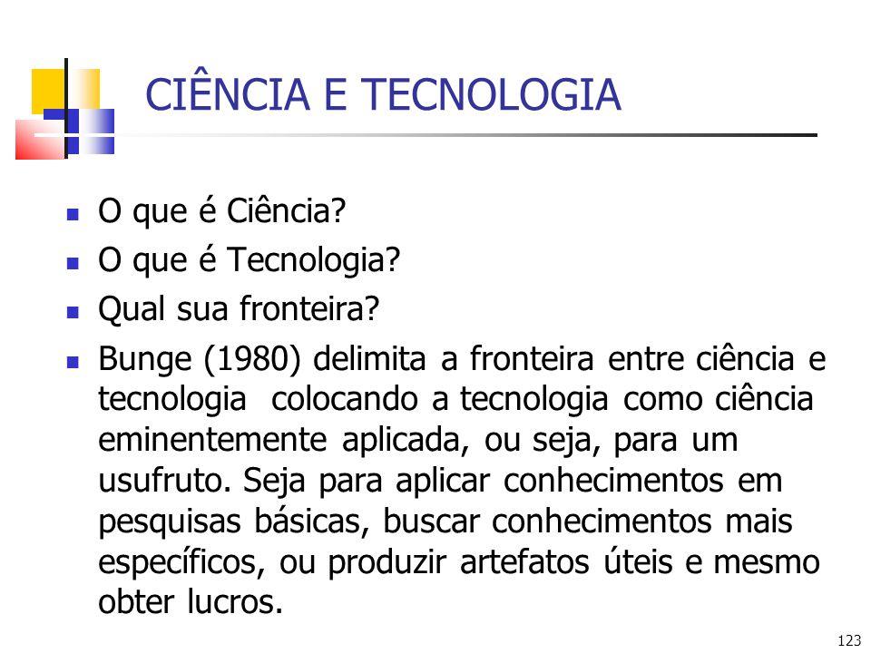 CIÊNCIA E TECNOLOGIA O que é Ciência O que é Tecnologia