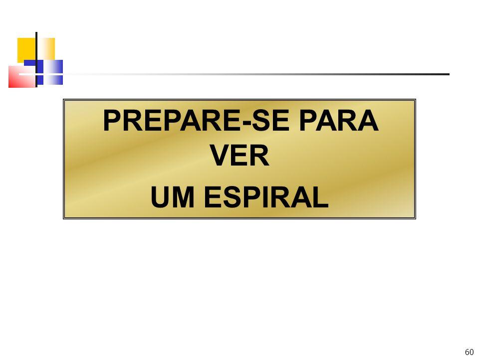 PREPARE-SE PARA VER UM ESPIRAL