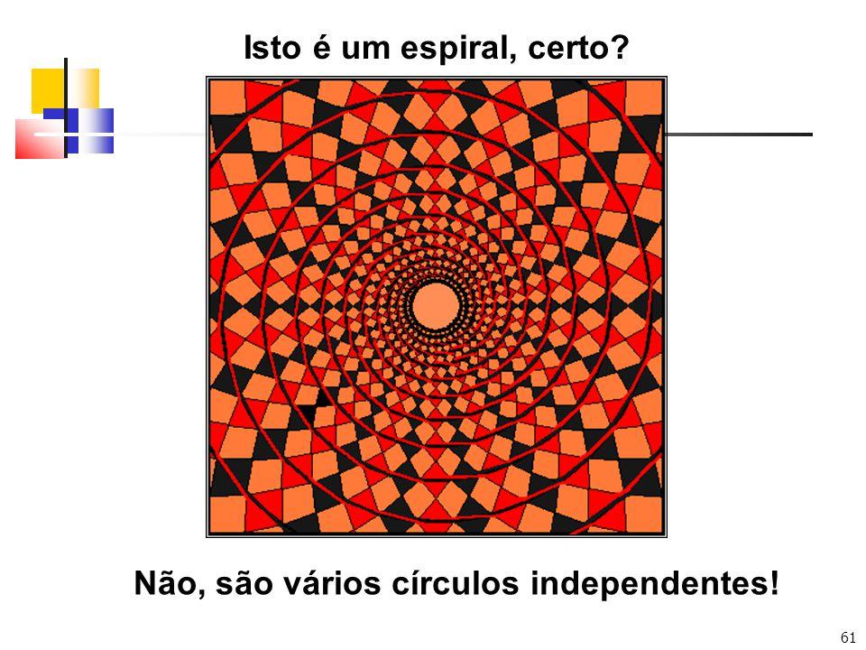 Não, são vários círculos independentes!