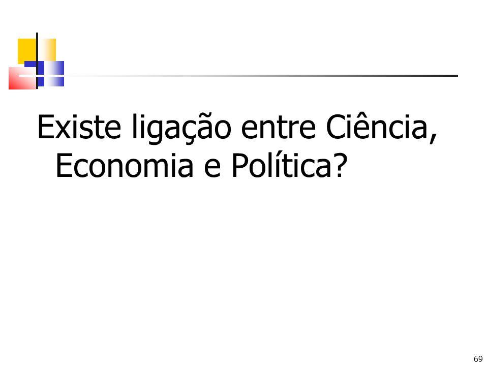 Existe ligação entre Ciência, Economia e Política
